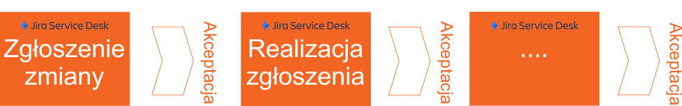 Jira-Service-Desk-screen2
