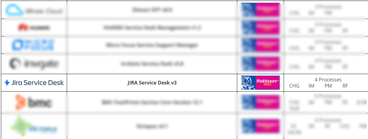 Jira-Service-Desk-screen
